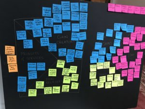 board of sticky notes